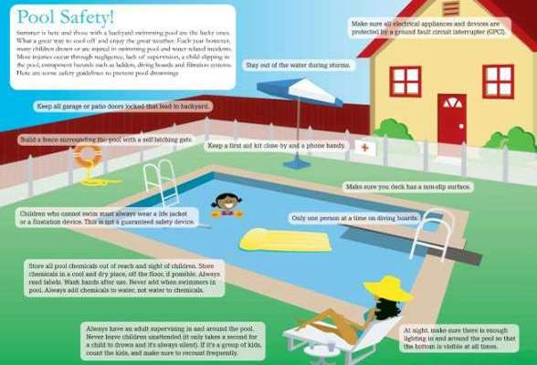 Swimming Pool Safety Infographic